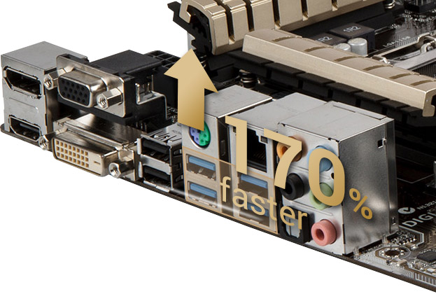 Motherboards H97PLUS speed-usb3