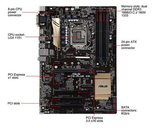 Asus-H170-PLUS-D3-Motherboard2